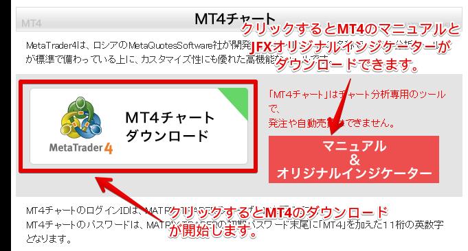 JFXのMT4のインストール方法