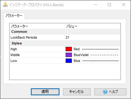 ハイロー・バンド(HiLo Bands)のパラメーター設定値